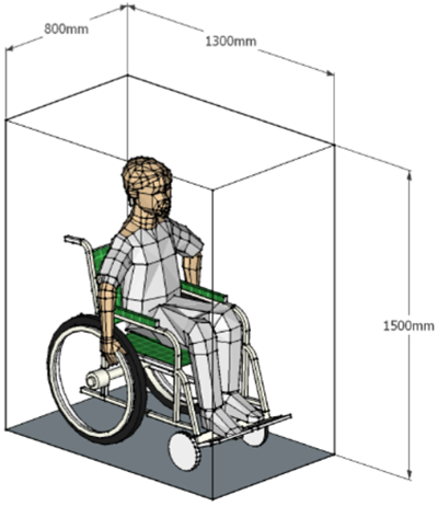 A person in a wheelchair showing the measurements of the required minimum allocated space of 1500 mm in height, 800 mm in width and 1300 mm in length. The measurements form a rectangular prism around the person in the wheelchair.