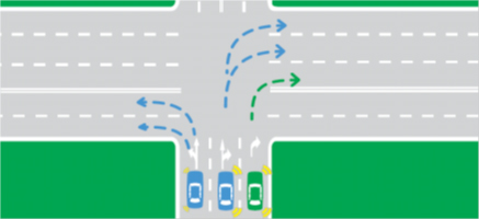 Illustration showing a three lane road at an intersection with a car in each lane. Cars can only turn according to road markings and traffic.
