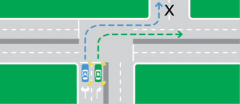 Illustration showing cars turning into a road with a median strip