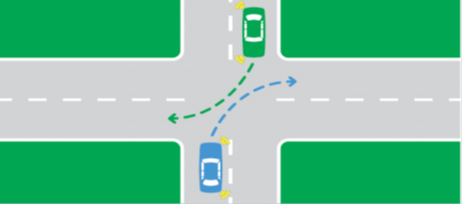 Illustration showing two cars turning right from opposite lanes at the same intersection. The cars do not cross paths