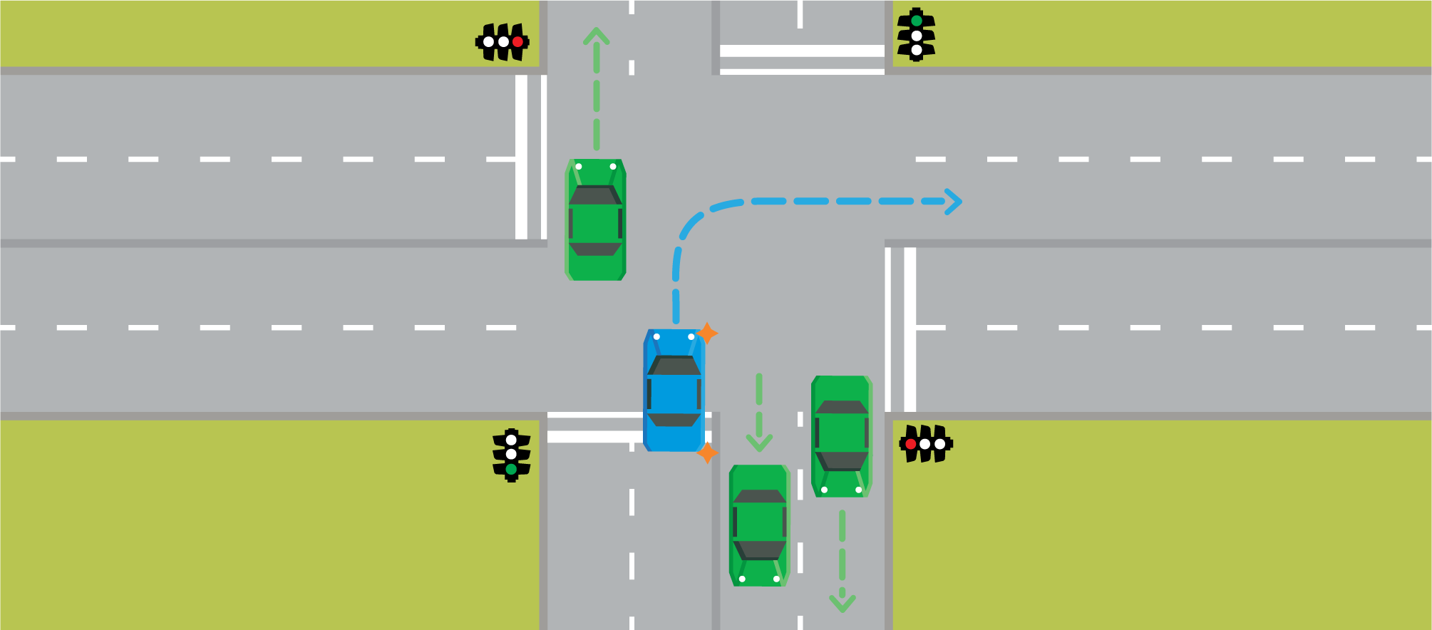 Illustration showing that a car can only pass through a green light at an intersection if there is enough room for the car on the other side