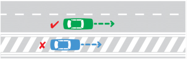 Illustration showing a car incorrectly driving over a painted island which is surrounded by double continuous lines