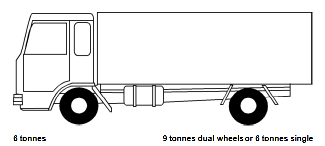 heavy vehicle theory test