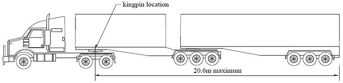 B-double truck - length