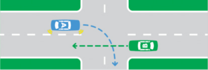 Illustration showing car A turning off from an intersection. Before crossing the intersection to turn down another street, car A gives way to car B in the opposite lane