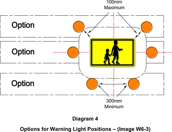 Warning light positions
