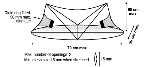 diagram of a freshwater dilly or pot