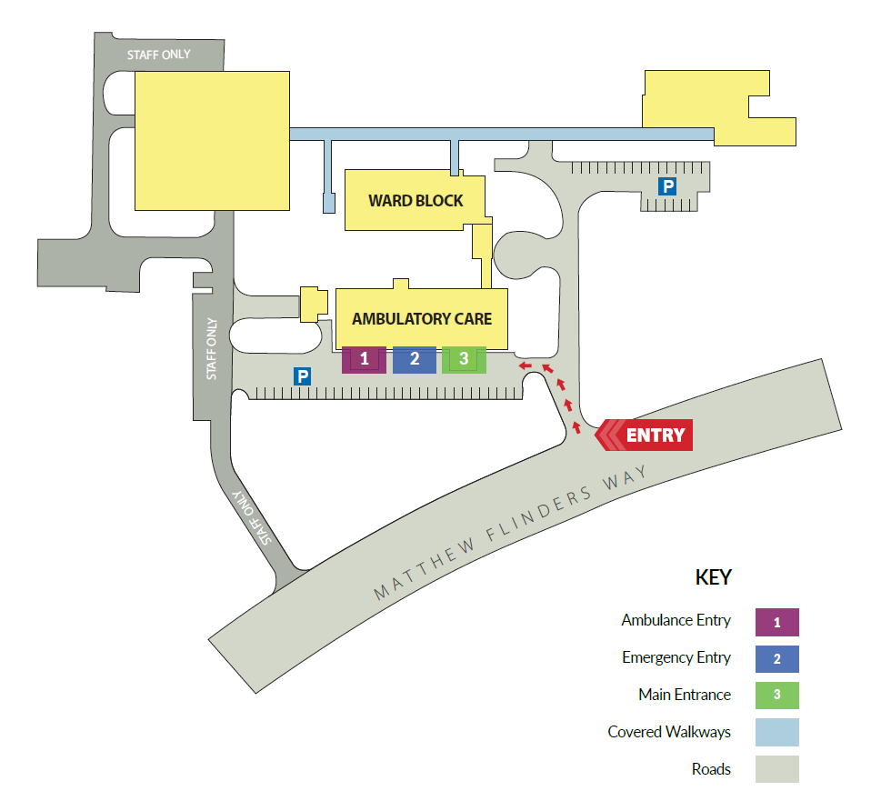 image shows a map of the Gove District Hospital grounds with entry through ambulatory care