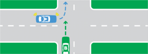 Illustration showing car A turning off from an intersection. Before turning, car A gives way to car B who is travelling down the same street that car A is turning into