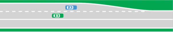 Illustration of a merging lane with a broken white line that ends when the merging lane ends. Car A in the merging lane gives way to car B before merging