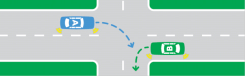 Illustration showing car A turning off from an intersection. Before crossing the intersection to turn down another street, car A gives way to car B who is turning down the same street
