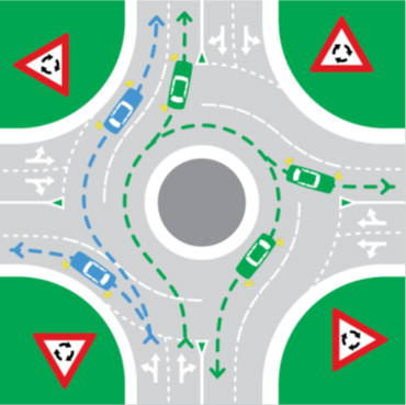 Illustration of a roundabout demonstrating the rules of signalling as described above