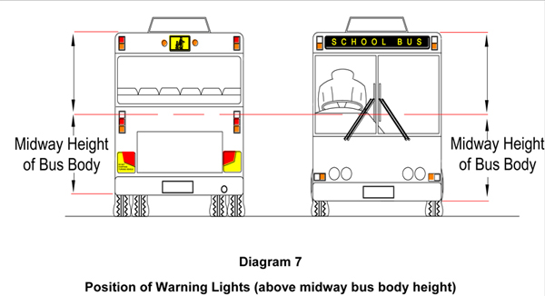 Position of warning lights (above midway bus body height)