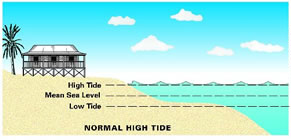 Normal high tide