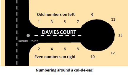 Cul-de-sac addresses - Numbering around a cul-de-sac