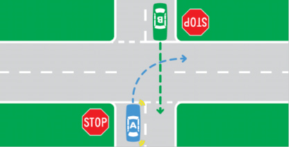 Illustration showing cars stopping at an intersection close to the stop line