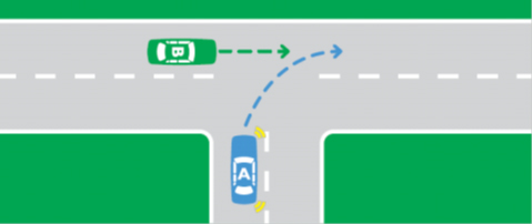 Illustration of a T intersection. Car A wishes to turn onto the T intersection and must give way to car B who is on the continuing road