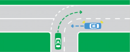 Illustration showing a T intersection where car A is on the continuing road which is turning a corner. Car B must give way to car A in order to travel over the continuing road