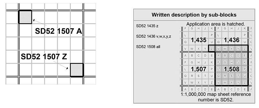 Block identification method