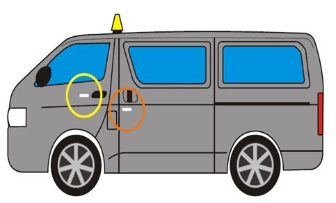 Image of a van taxi depicting the passenger front door and passenger rear sliding door. The passenger front door shows a yellow circle 2.5 cm to the left of the door handle. The passenger rear sliding door shows an orange circle 2.5 cm underneath the door handle.