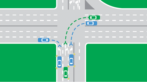 Illustration of a three lane road at an intersection with a car in each lane and road markings showing the directions cars can travel.
