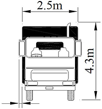 Width and height limits of oversize or overmass vehicles